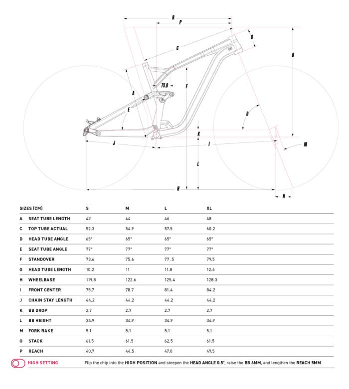 Bicicleta GT Force Expert 29 2021
