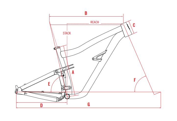 Ibis Ripley AF Alu 29 Kit NGX 2021