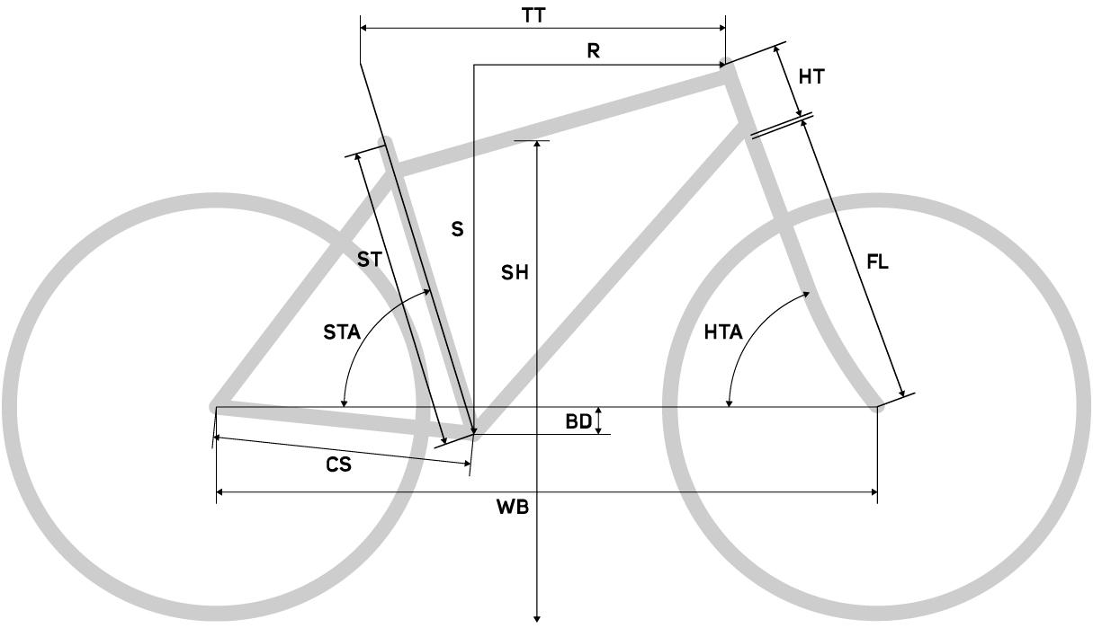 Bicicleta Merida Scultura Endurance 5000 2021