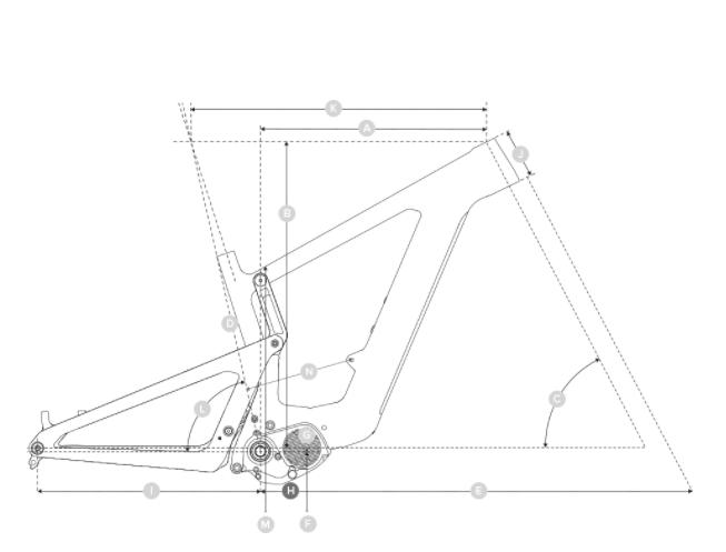 Bicicleta eléctrica Santa Cruz Bullit MX CC KIT S 2021