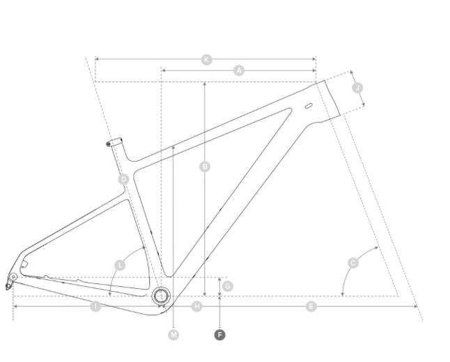 Bicicleta Santa Cruz Highball 29 C kit S 2021