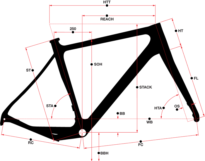 Bicicleta Norco Search XR Carbon Apex 1 2019 Red & Orange