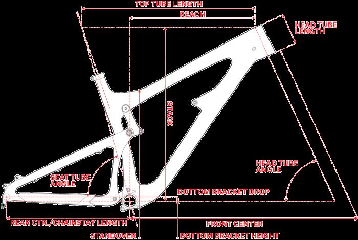 Santa Cruz Megatower 29 C S Reserve 2019