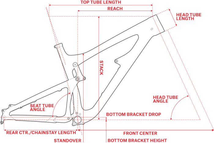 Santa Cruz Megatower 29 CC XX1 Reserve 2019