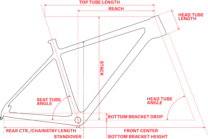 Cuadro de carbono Santa Cruz Stigmata 4 CC 700c-650b 2020