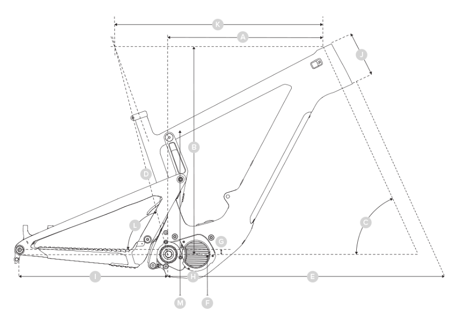 Bicicleta eléctrica Santa Cruz Heckler CC KIT S 2020