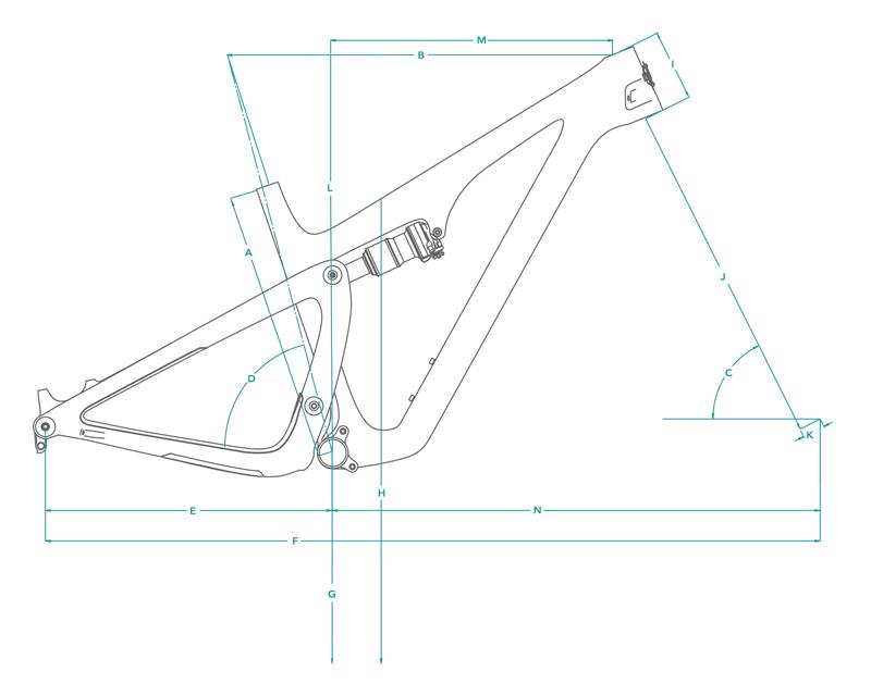 Cuadro de carbono Yeti SB115 29 TURQ SERIES 2021
