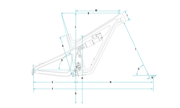Yeti SB130 29 C1 AXS 2020
