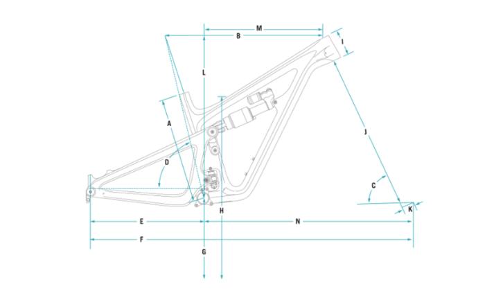 Yeti SB150 29 T3 AXS 2020
