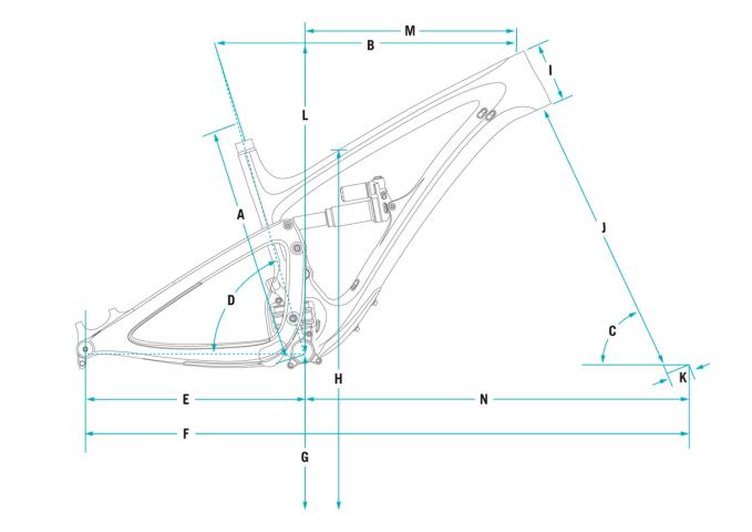 Yeti SB165 27.5 TURQ Series 2020