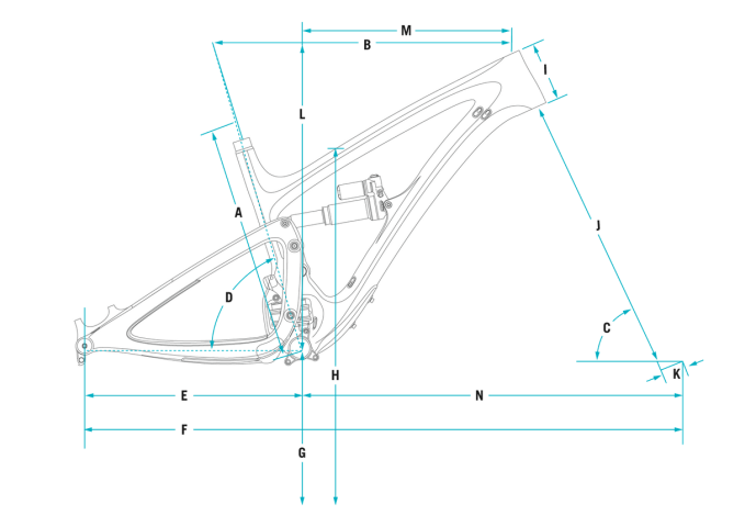 Yeti SB5.5 29 140mm TURQ Series 2018